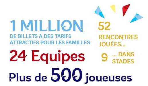 Coupe Du Monde Feminine 2019 Calendrier Stade.Coupe Du Monde Feminine De La Fifa France 2019 Le